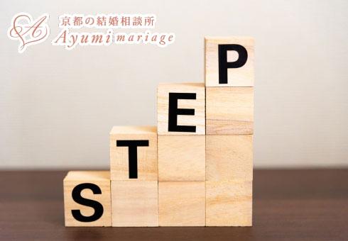 京都の結婚相談所あゆみマリアージュ_成婚のためには「現状維持」ではダメ!